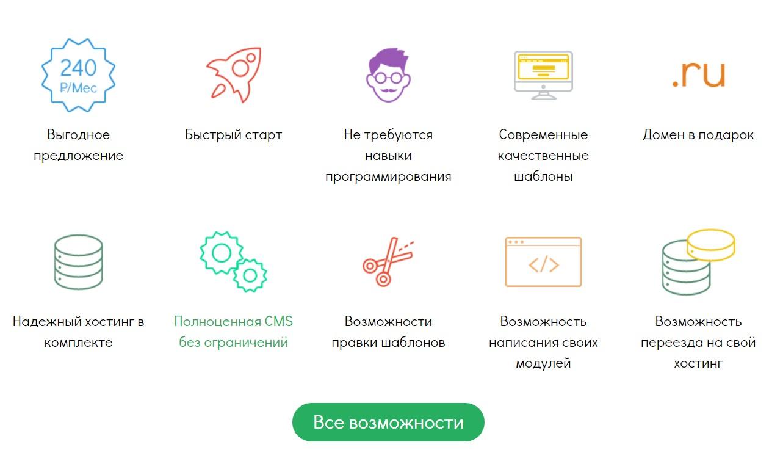 возможности Конструктора сайтов